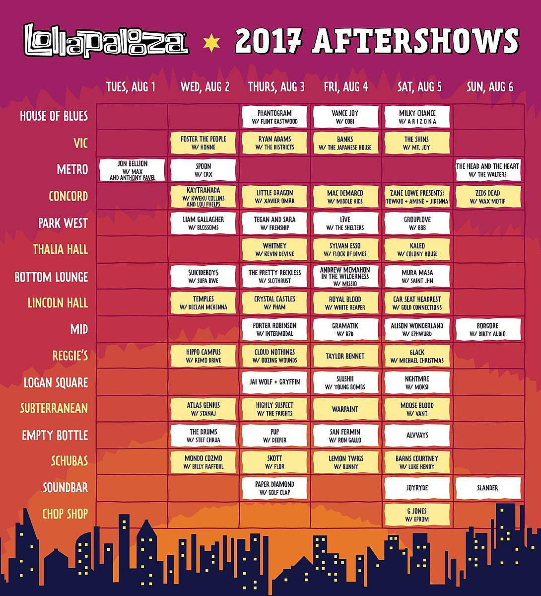 Lollapalooza 2017 Aftershows