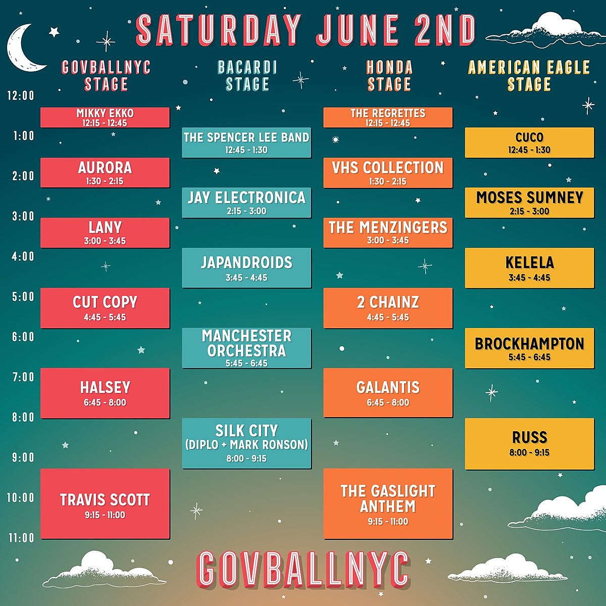Governors Ball 2018 - Saturday Schedule