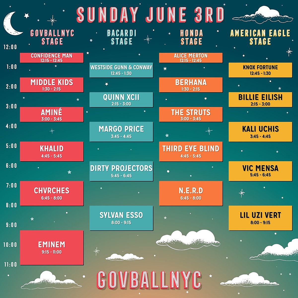 Governors Ball 2018 - Sunday Schedule