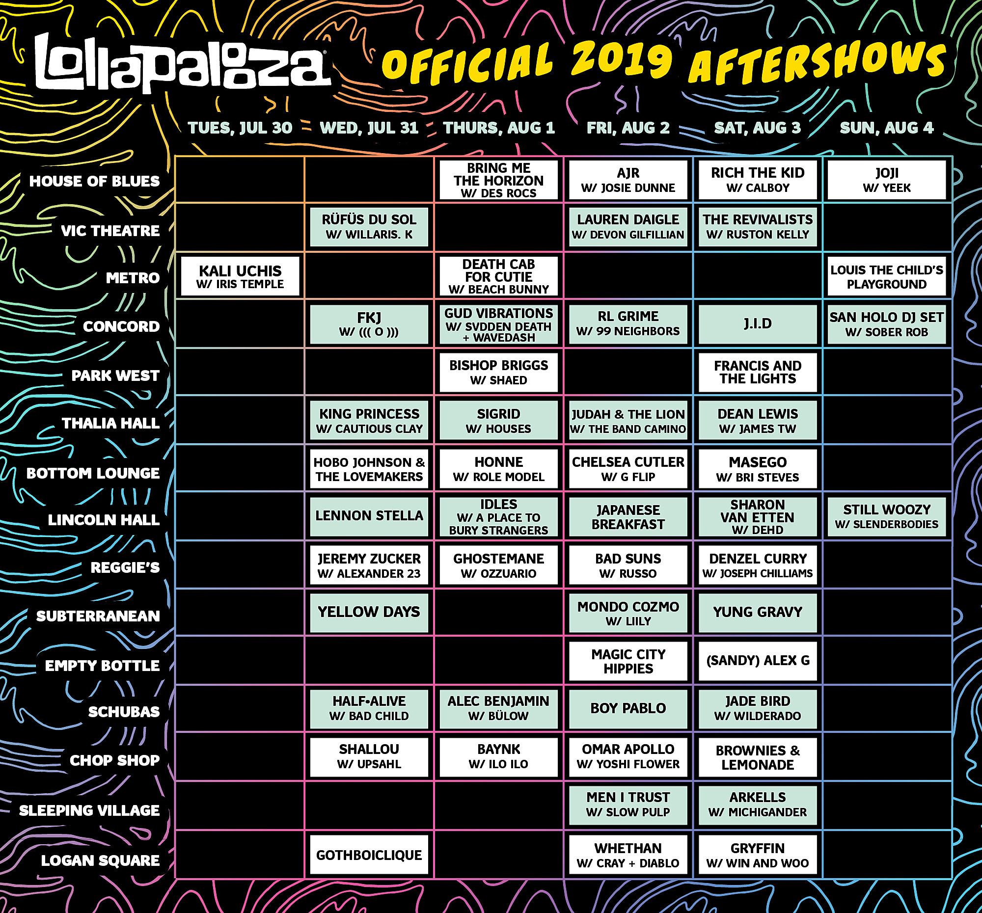 Lollapalooza 2019 Aftershows