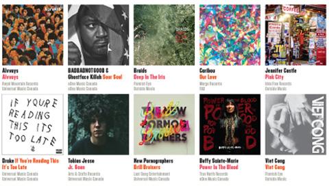 Polaris Music Prize Shortlist